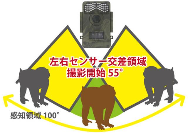 トレイルカメラの便利な機能~赤外線センサー・広角レンズ…獣害の対策におすすめの機能とは?~